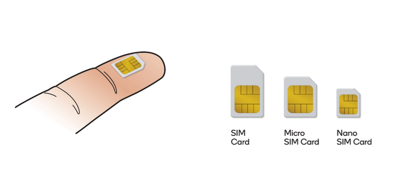Confronto di diverse dimensioni della SIM con l'eSIM.
